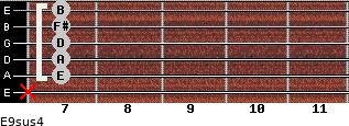 E9sus4 for guitar on frets x, 7, 7, 7, 7, 7