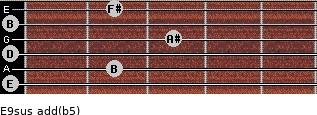 E9sus add(b5) guitar chord