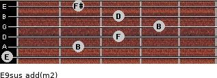 E9sus add(m2) guitar chord
