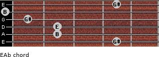 E/Ab for guitar on frets 4, 2, 2, 1, 0, 4