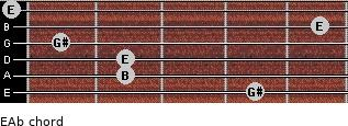 E/Ab for guitar on frets 4, 2, 2, 1, 5, 0
