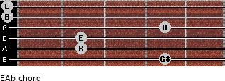 E/Ab for guitar on frets 4, 2, 2, 4, 0, 0