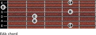 E/Ab for guitar on frets 4, 2, 2, 4, 0, 4