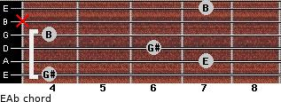 E/Ab for guitar on frets 4, 7, 6, 4, x, 7