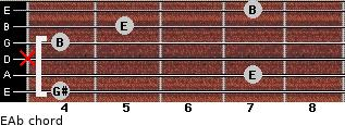 E/Ab for guitar on frets 4, 7, x, 4, 5, 7