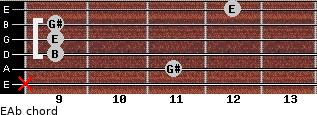 E/Ab for guitar on frets x, 11, 9, 9, 9, 12