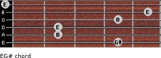 E/G# for guitar on frets 4, 2, 2, 4, 5, 0