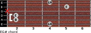 E/G# for guitar on frets 4, 2, 2, x, 5, 4