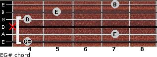 E/G# for guitar on frets 4, 7, x, 4, 5, 7