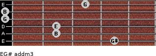 E/G# add(m3) for guitar on frets 4, 2, 2, 0, 0, 3