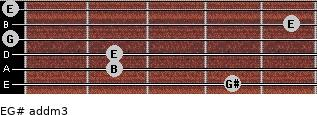 E/G# add(m3) for guitar on frets 4, 2, 2, 0, 5, 0