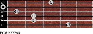 E/G# add(m3) for guitar on frets 4, 2, 2, 1, 0, 3
