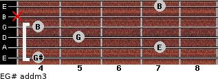 E/G# add(m3) for guitar on frets 4, 7, 5, 4, x, 7
