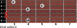 E/G# add(m3) for guitar on frets 4, x, x, 4, 5, 3
