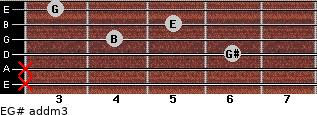 E/G# add(m3) for guitar on frets x, x, 6, 4, 5, 3