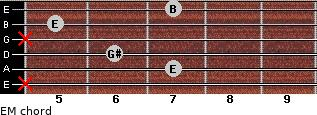EM for guitar on frets x, 7, 6, x, 5, 7