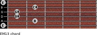 EM13 for guitar on frets 0, 2, 1, 1, 2, 0