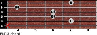 EM13 for guitar on frets x, 7, 6, 6, 4, 7