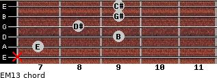 EM13 for guitar on frets x, 7, 9, 8, 9, 9