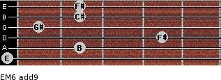 EM6(add9) for guitar on frets 0, 2, 4, 1, 2, 2