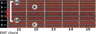 EM7 for guitar on frets 12, 11, x, x, 12, 11