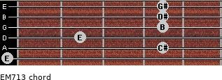 EM7/13 for guitar on frets 0, 4, 2, 4, 4, 4