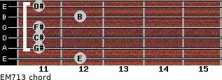 EM7/13 for guitar on frets 12, 11, 11, 11, 12, 11
