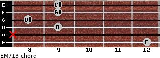EM7/13 for guitar on frets 12, x, 9, 8, 9, 9