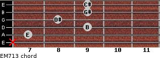 EM7/13 for guitar on frets x, 7, 9, 8, 9, 9