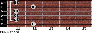 EM7/6 for guitar on frets 12, 11, 11, 11, 12, 11