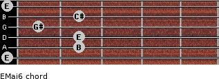 EMaj6 for guitar on frets 0, 2, 2, 1, 2, 0