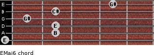 EMaj6 for guitar on frets 0, 2, 2, 1, 2, 4