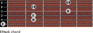EMaj6 for guitar on frets 0, 2, 2, 4, 2, 4
