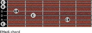 EMaj6 for guitar on frets 0, 4, 2, 1, 0, 0