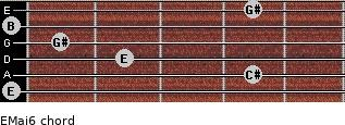 EMaj6 for guitar on frets 0, 4, 2, 1, 0, 4