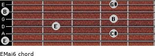 EMaj6 for guitar on frets 0, 4, 2, 4, 0, 4