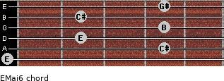 EMaj6 for guitar on frets 0, 4, 2, 4, 2, 4
