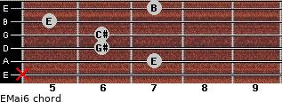 EMaj6 for guitar on frets x, 7, 6, 6, 5, 7