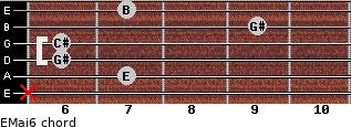 EMaj6 for guitar on frets x, 7, 6, 6, 9, 7