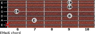 EMaj6 for guitar on frets x, 7, 9, 6, 9, 9