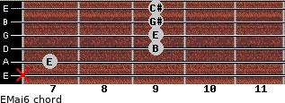 EMaj6 for guitar on frets x, 7, 9, 9, 9, 9