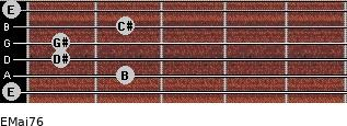 EMaj7/6 for guitar on frets 0, 2, 1, 1, 2, 0