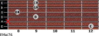 EMaj7/6 for guitar on frets 12, x, 9, 8, 9, 9