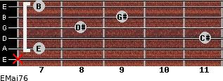EMaj7/6 for guitar on frets x, 7, 11, 8, 9, 7