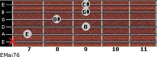 EMaj7/6 for guitar on frets x, 7, 9, 8, 9, 9
