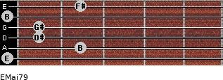 EMaj7/9 for guitar on frets 0, 2, 1, 1, 0, 2