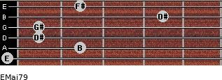 EMaj7/9 for guitar on frets 0, 2, 1, 1, 4, 2