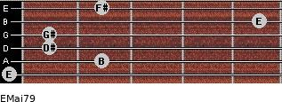 EMaj7/9 for guitar on frets 0, 2, 1, 1, 5, 2