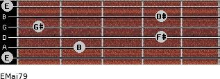 EMaj7/9 for guitar on frets 0, 2, 4, 1, 4, 0