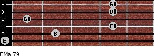 EMaj7/9 for guitar on frets 0, 2, 4, 1, 4, 4
